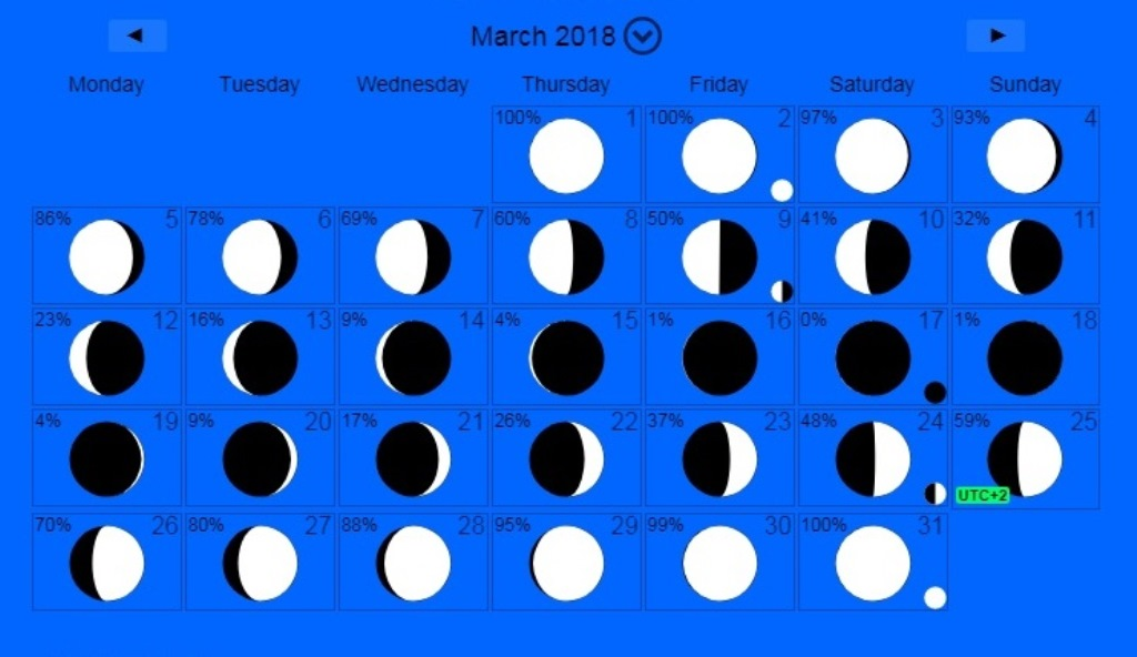 Moon Calendar March 2018 Template