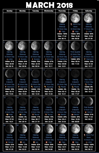 New Moon Calendar March 2018