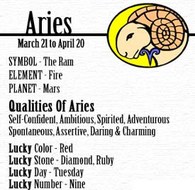 April Aries Birth Sign