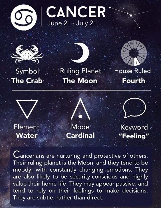 June Birth Sign Symbols