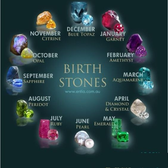 June Birth Stone Image