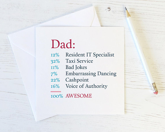 Fathers Day Cute Invitation Cards
