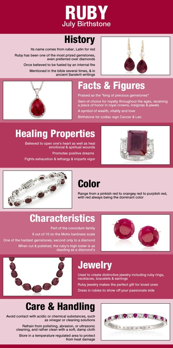 July Birthstone Pic