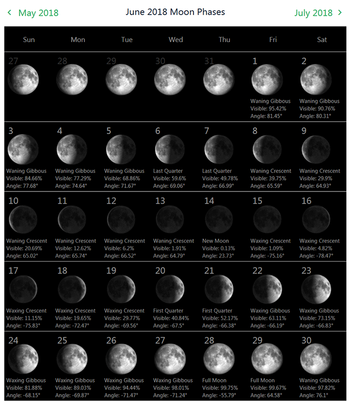 June 2018 Moon Calendar Full Moon