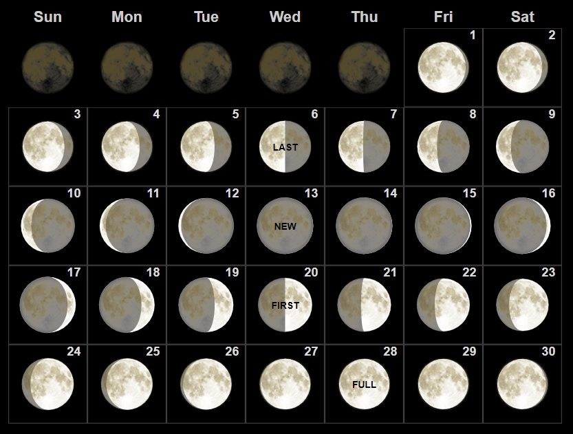 June 2018 Moon Calendar Next Full Moon