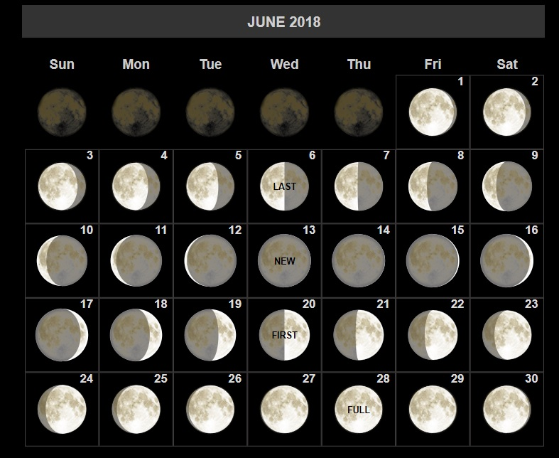 June 2018 Moon Printable Calendar