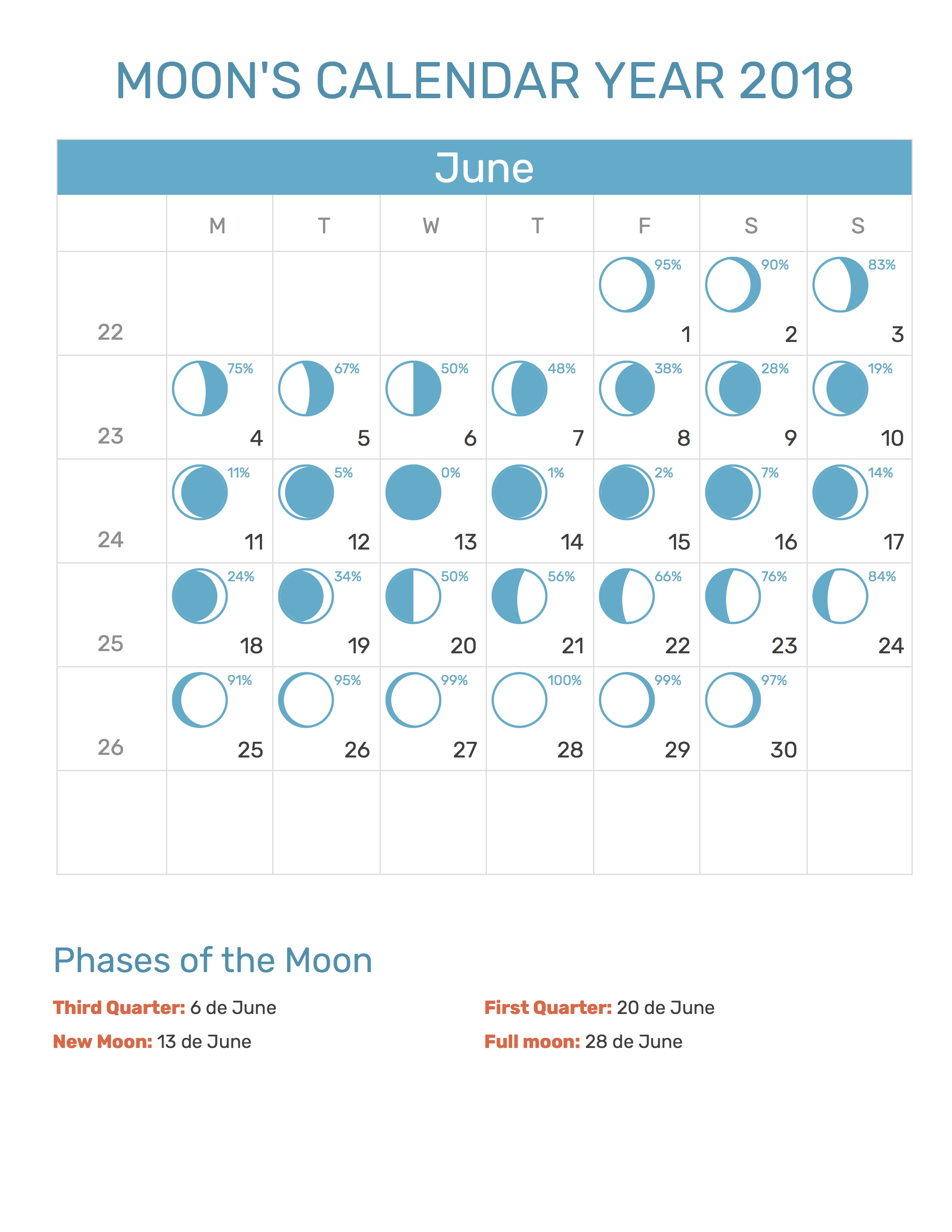 June 2018 Moon Schedule Calendar