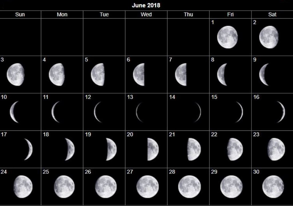 June Moon Phases 2018
