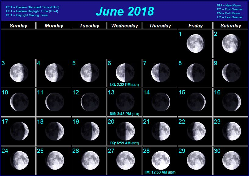 Moon Phases For June 2018