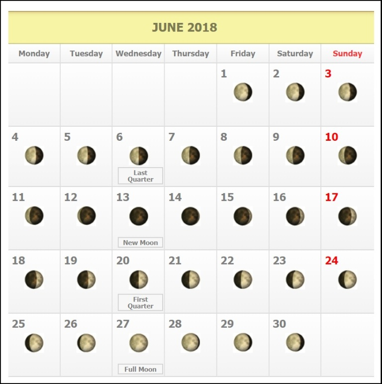 Moon Phases June 2018