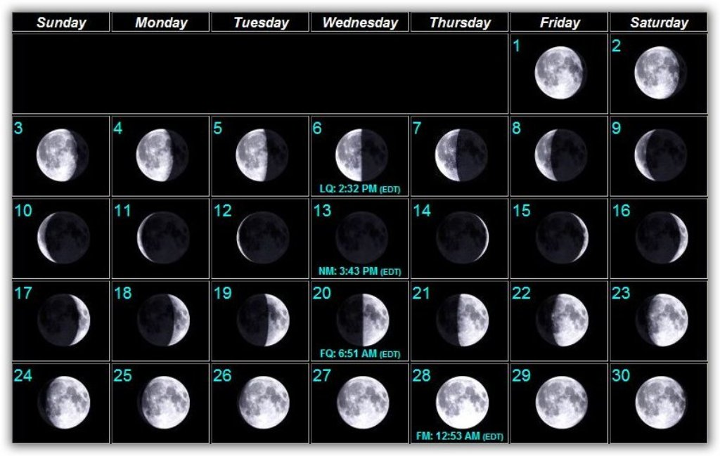New Moon Phases June 2018