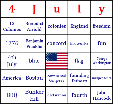 4th Of July Words Image