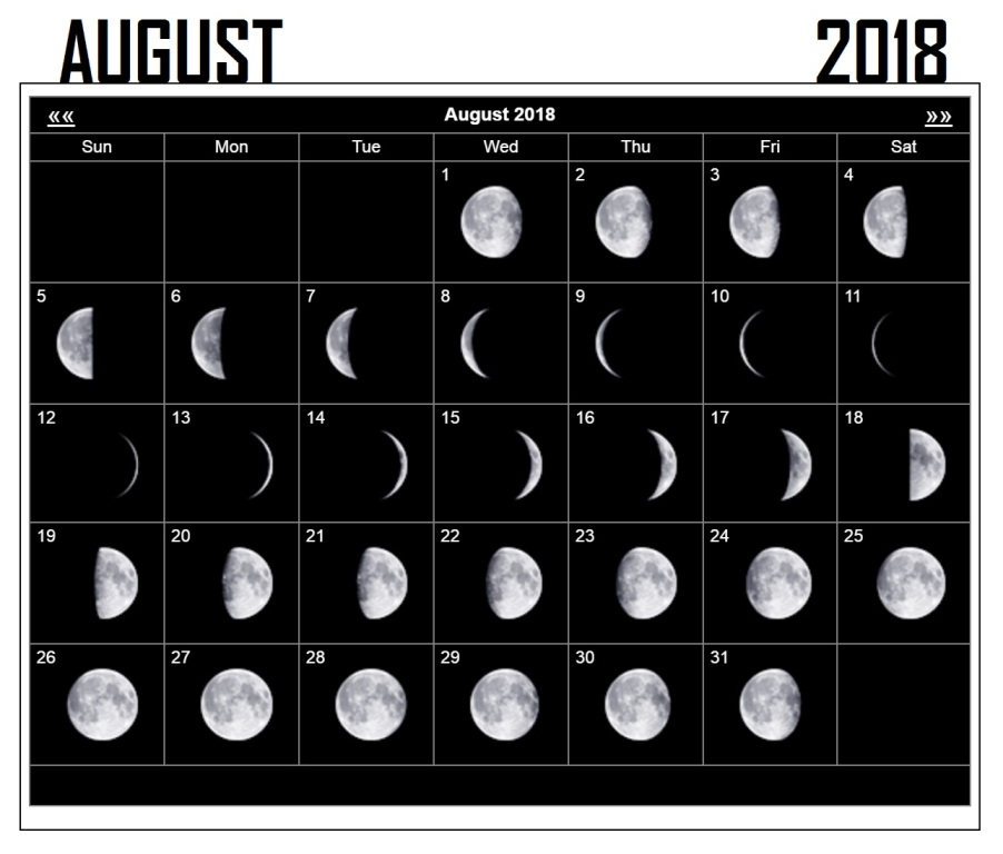 August 2018 Moon Phases