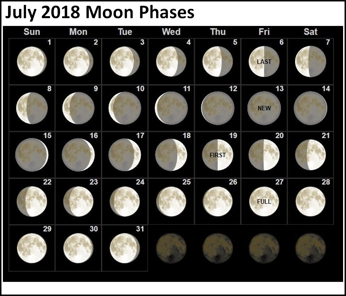 Full Moon Calendar July 2018