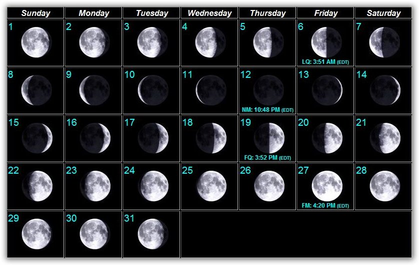 Moon Calendar July 2018 Phases