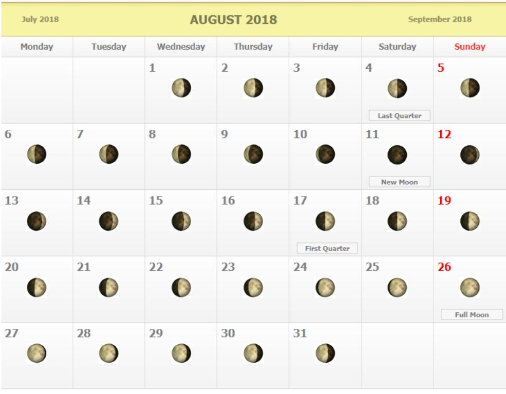 Moon Phases August 2018