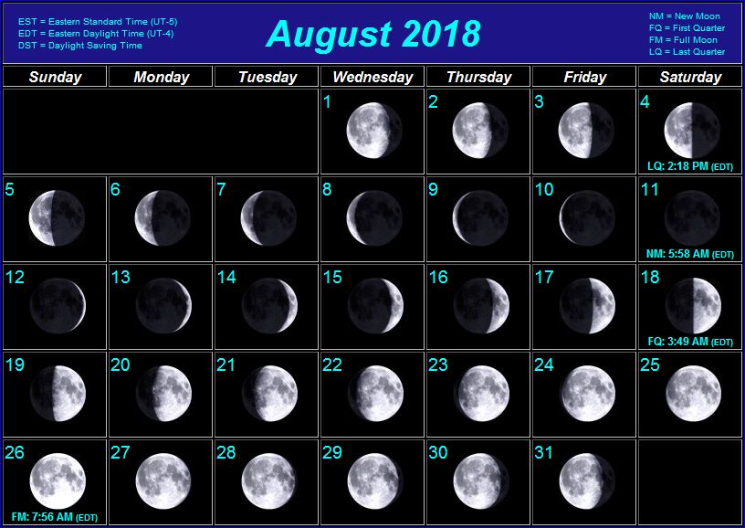 Moon Phases For August 2018