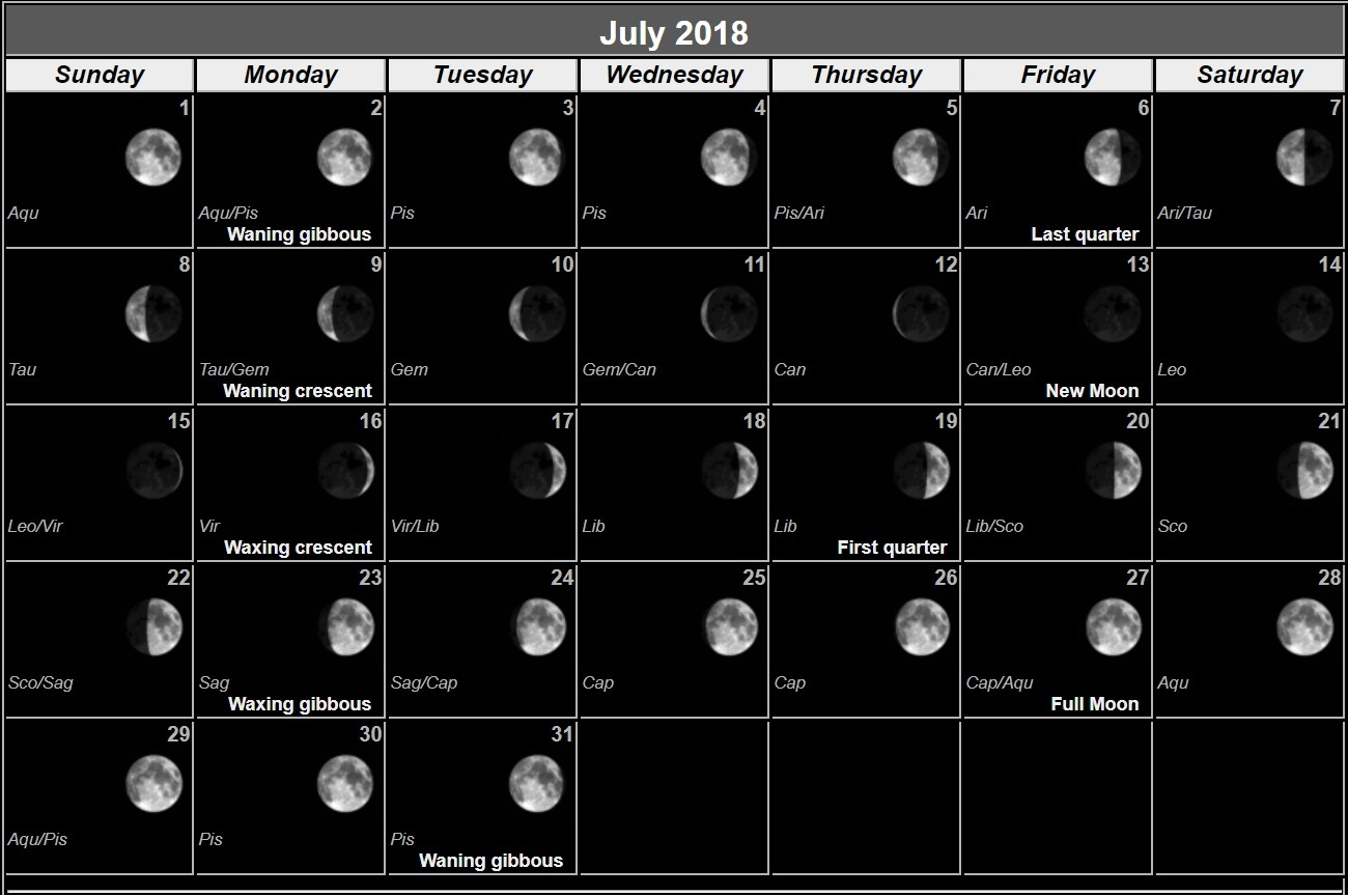 Moon Phases July 2018 Planner