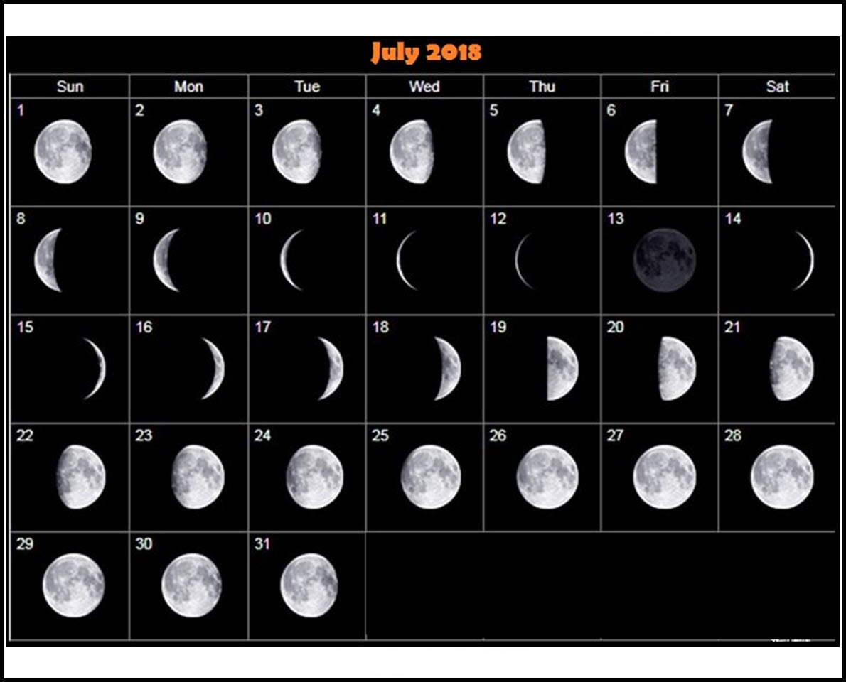 Moon Phases July 2018 Schedule