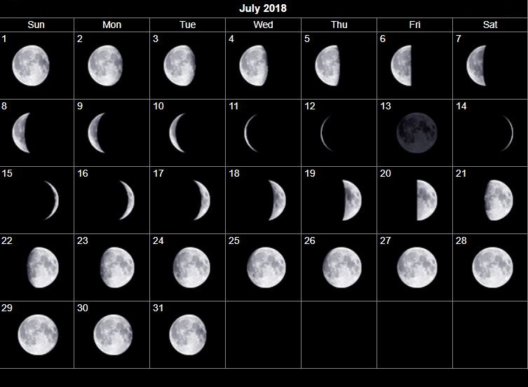 Moon Phases July 2018