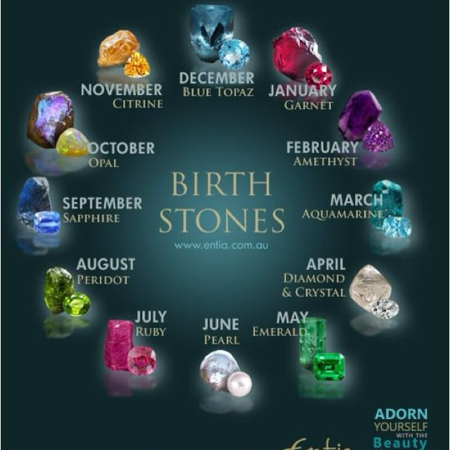 September Birth Sign and Birth Stone