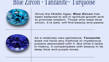 October Birthstone Meaning Name Facts