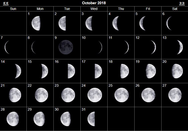 Phases of the Moon Calendar 2018 October