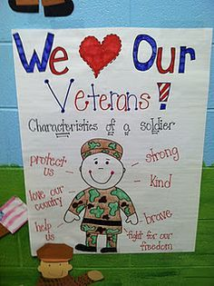 Veterans Day Poster Ideas Design
