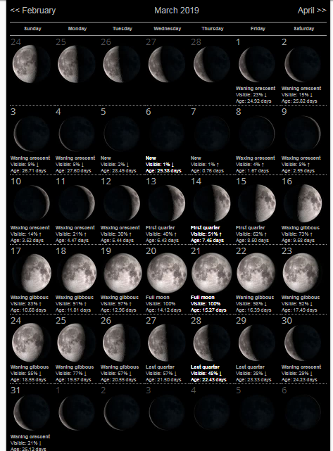 March 2019 Full Moon Calendar