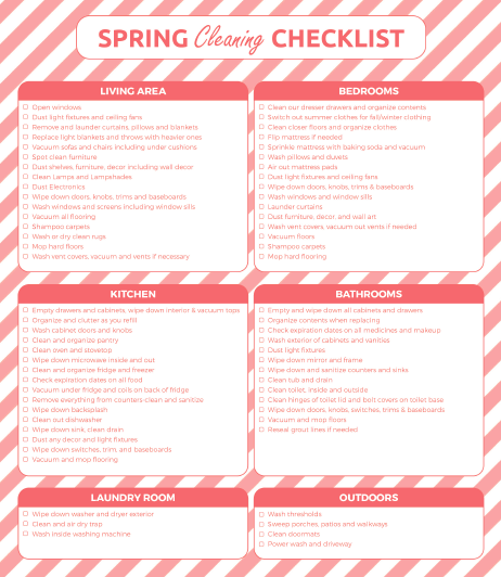 Spring Cleaning Checklist Apartment