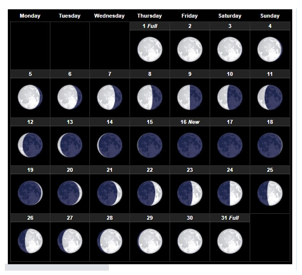 Free October 2020 Moon Calendar Download