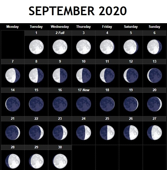 September 2020 Lunar Phases Calendar